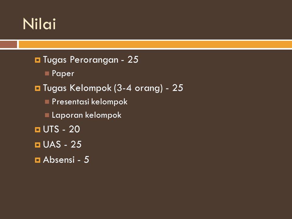 Nilai Tugas Perorangan - 25 Tugas Kelompok (3-4 orang) - 25 UTS - 20