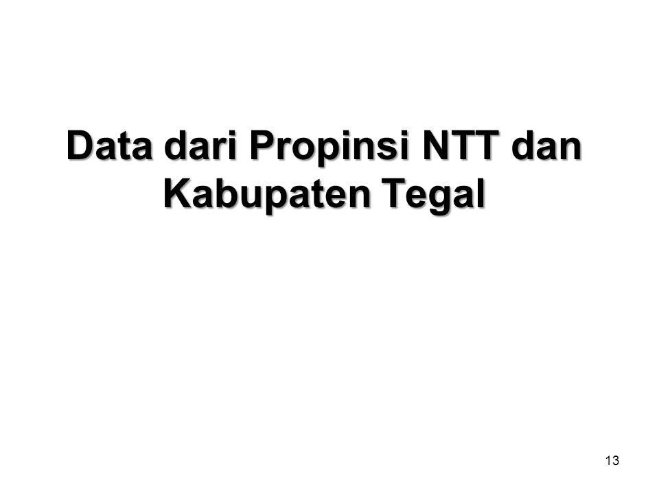 Data dari Propinsi NTT dan Kabupaten Tegal