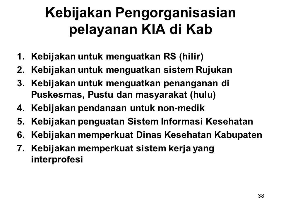 Kebijakan Pengorganisasian pelayanan KIA di Kab