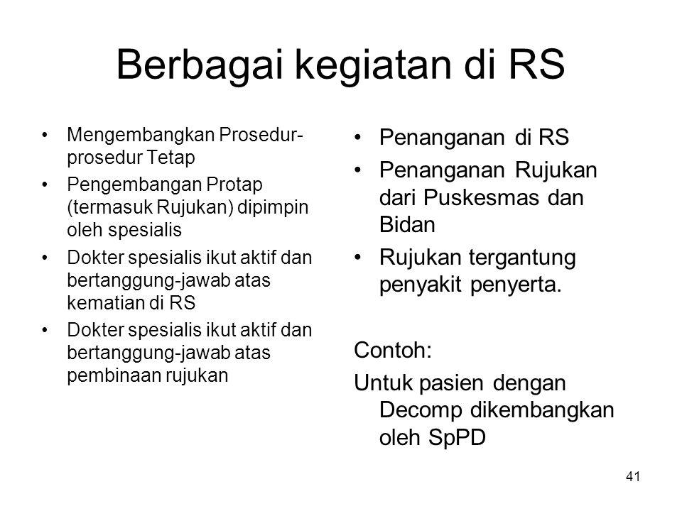 Berbagai kegiatan di RS