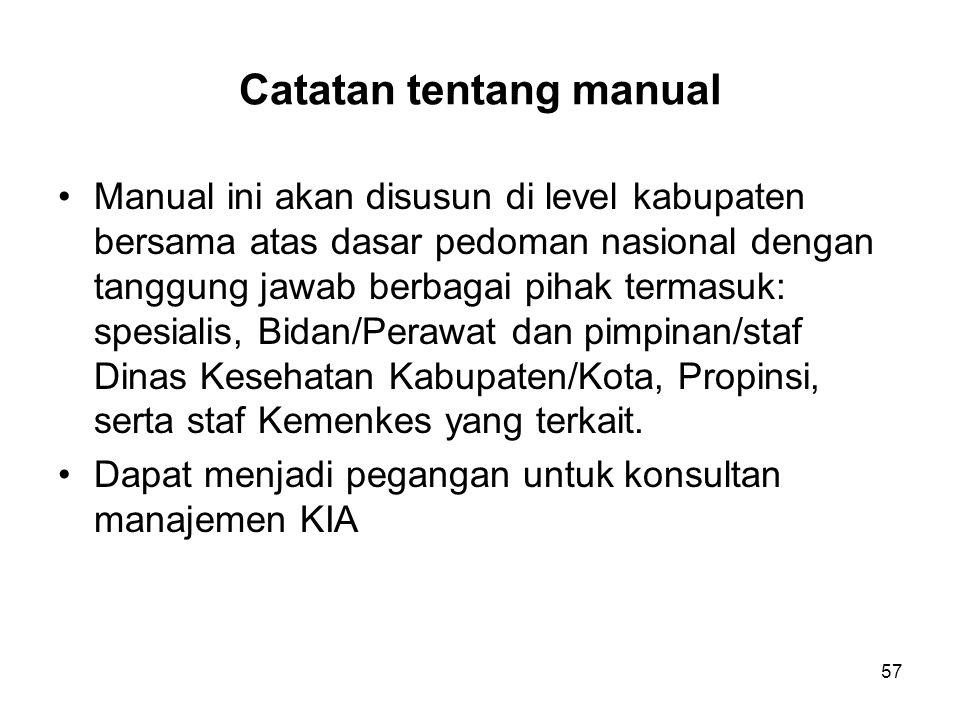 Catatan tentang manual
