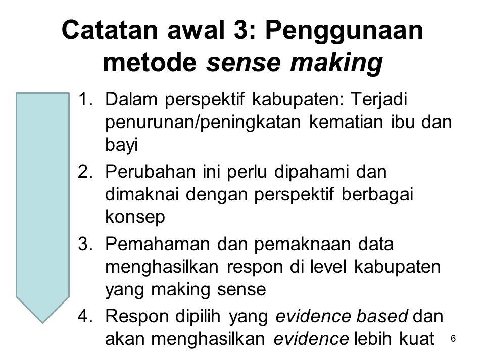 Catatan awal 3: Penggunaan metode sense making