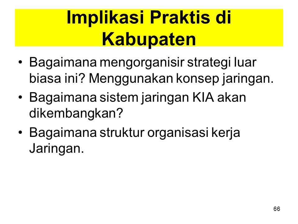 Implikasi Praktis di Kabupaten