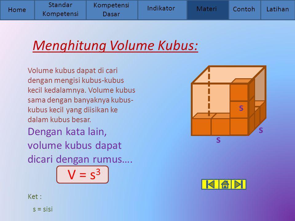 Menghitung Volume Kubus: