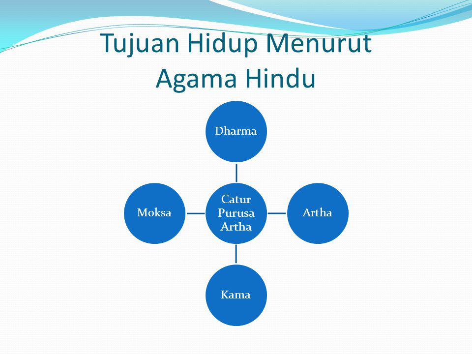 Tujuan Hidup Menurut Agama Hindu