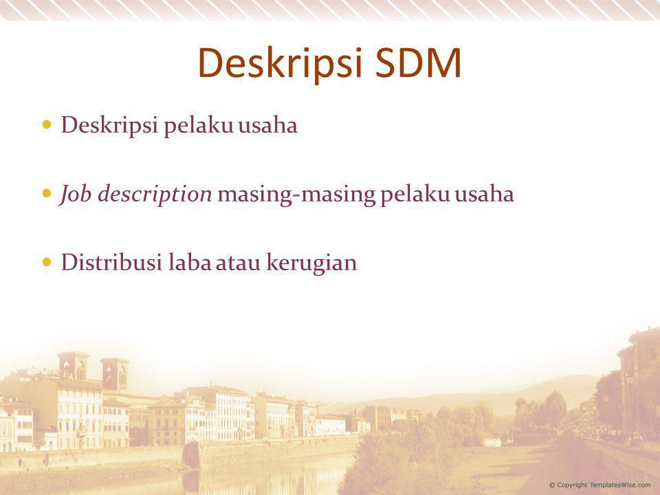 Deskripsi SDM Deskripsi pelaku usaha
