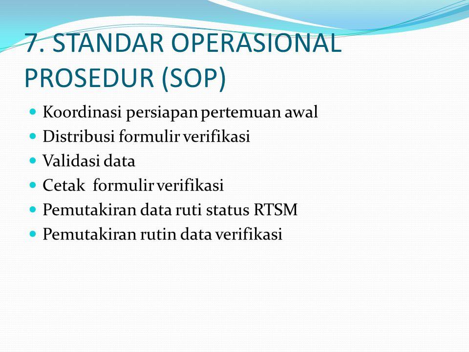 7. STANDAR OPERASIONAL PROSEDUR (SOP)