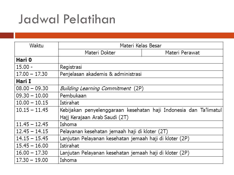 Jadwal Pelatihan Waktu Materi Kelas Besar Materi Dokter Materi Perawat