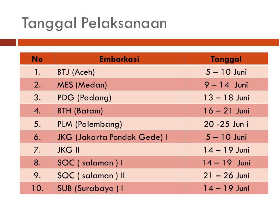 Tanggal Pelaksanaan No Embarkasi Tanggal 1. BTJ (Aceh) 5 – 10 Juni 2.