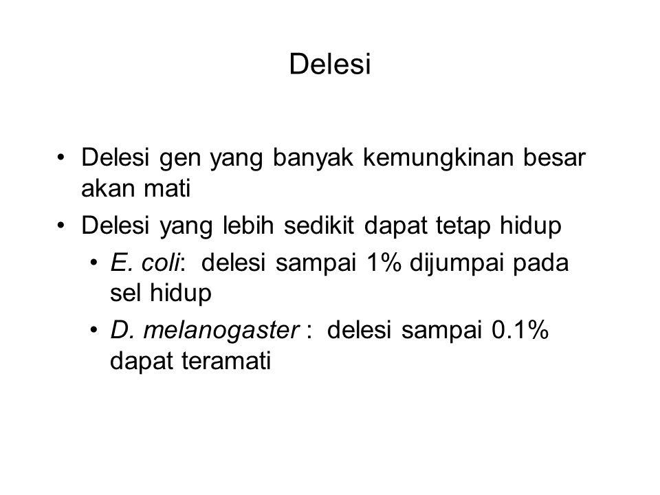 Delesi Delesi gen yang banyak kemungkinan besar akan mati