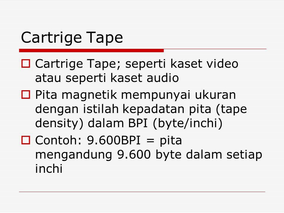 Cartrige Tape Cartrige Tape; seperti kaset video atau seperti kaset audio.