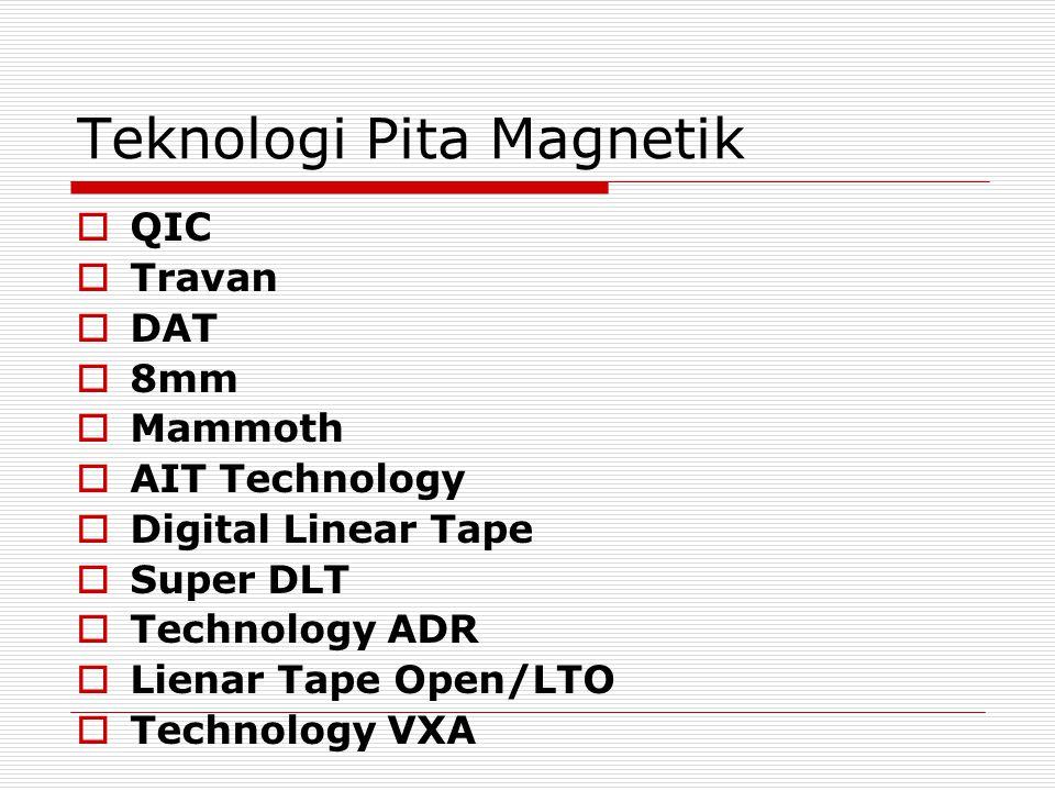 Teknologi Pita Magnetik
