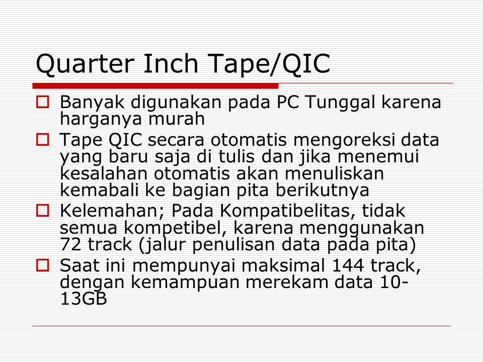Quarter Inch Tape/QIC Banyak digunakan pada PC Tunggal karena harganya murah.
