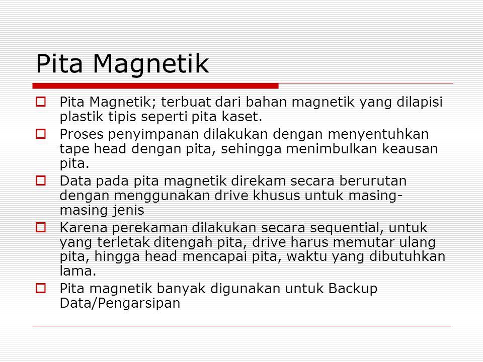 Pita Magnetik Pita Magnetik; terbuat dari bahan magnetik yang dilapisi plastik tipis seperti pita kaset.