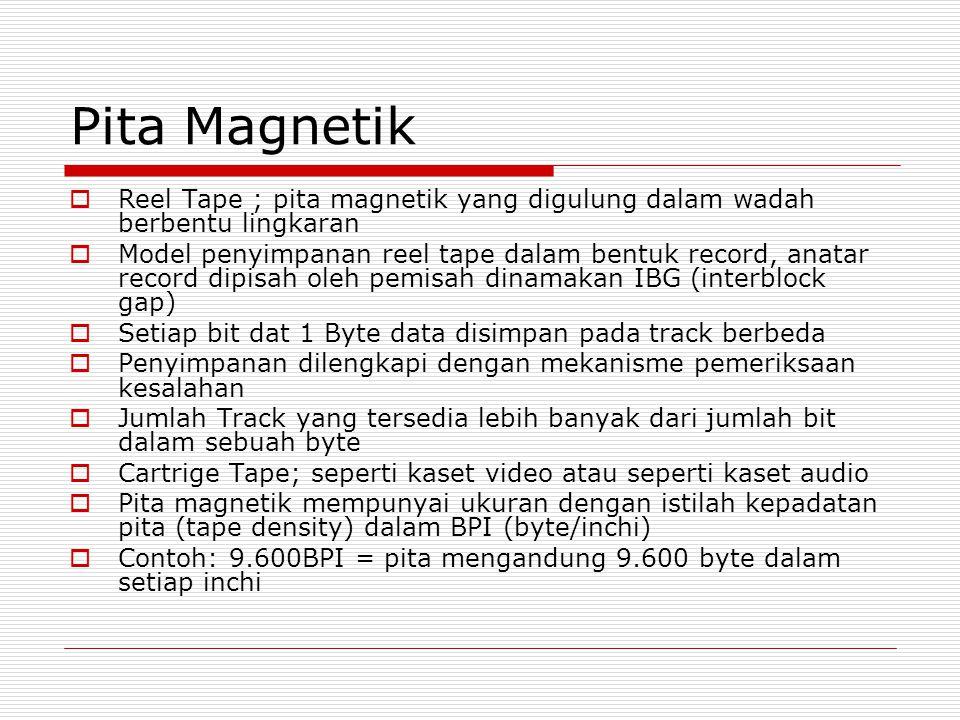 Pita Magnetik Reel Tape ; pita magnetik yang digulung dalam wadah berbentu lingkaran.