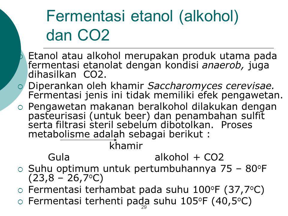 Fermentasi etanol (alkohol) dan CO2