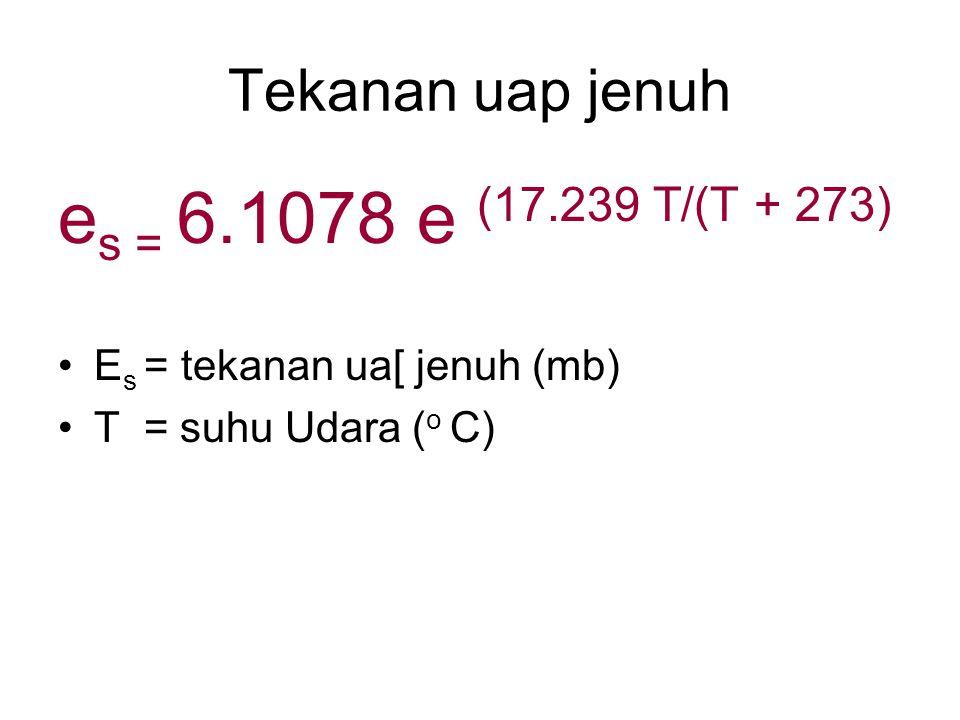 es = 6.1078 e (17.239 T/(T + 273) Tekanan uap jenuh
