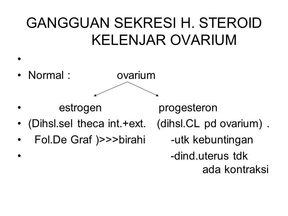 GANGGUAN SEKRESI H. STEROID KELENJAR OVARIUM