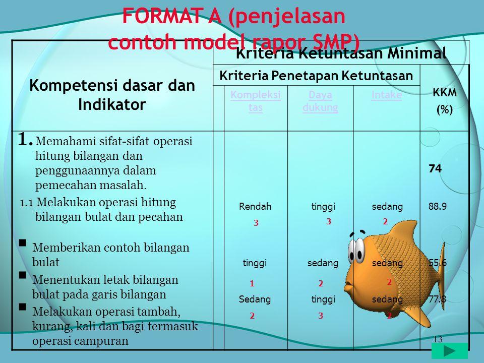 FORMAT A (penjelasan contoh model rapor SMP)