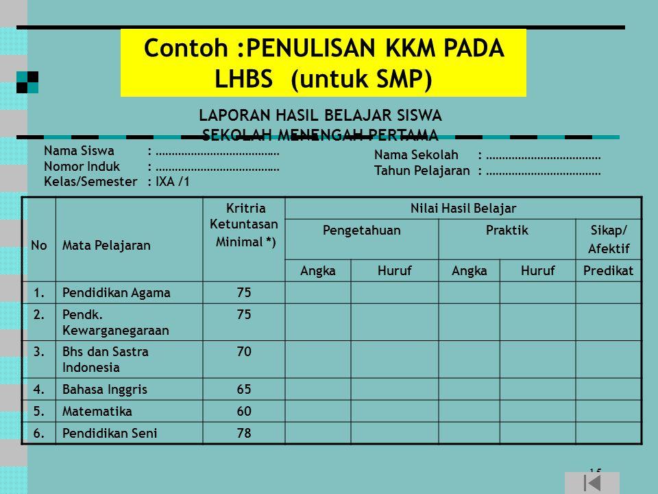 Contoh :PENULISAN KKM PADA LHBS (untuk SMP)