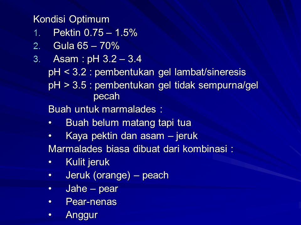 Kondisi Optimum Pektin 0.75 – 1.5% Gula 65 – 70% Asam : pH 3.2 – 3.4. pH < 3.2 : pembentukan gel lambat/sineresis.