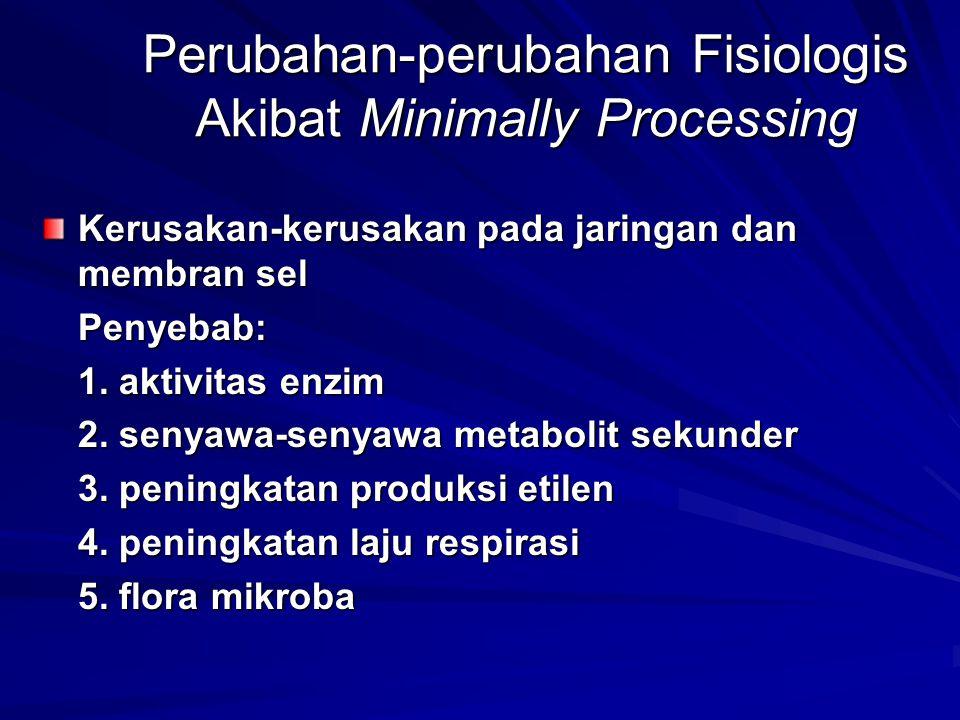 Perubahan-perubahan Fisiologis Akibat Minimally Processing