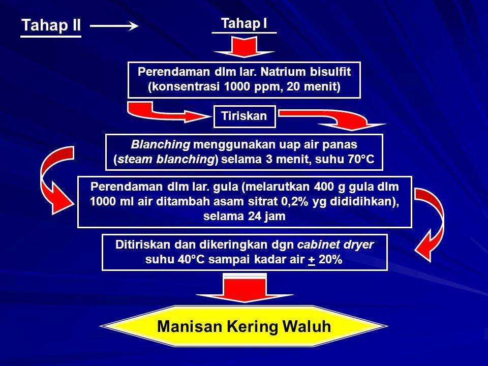 Perendaman dlm lar. Natrium bisulfit (konsentrasi 1000 ppm, 20 menit)