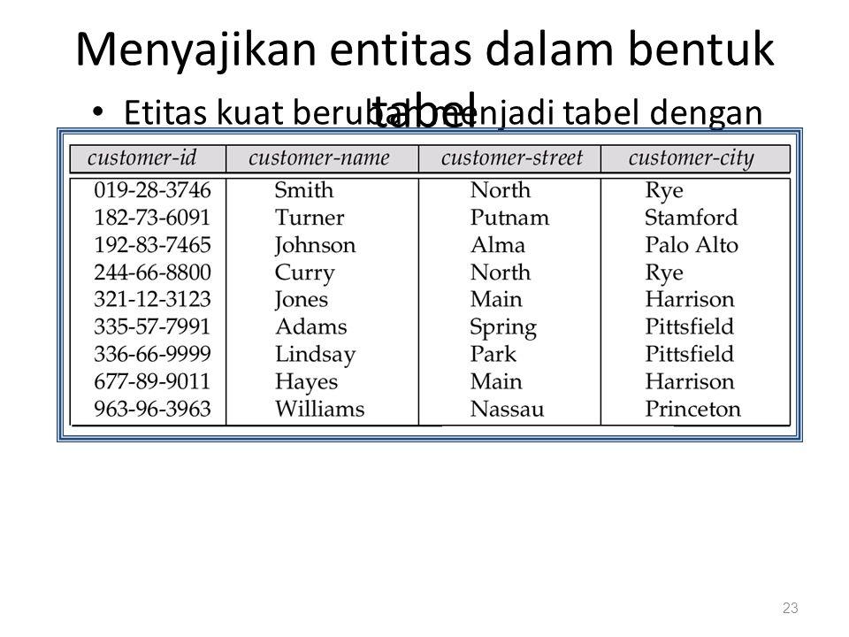 Menyajikan entitas dalam bentuk tabel