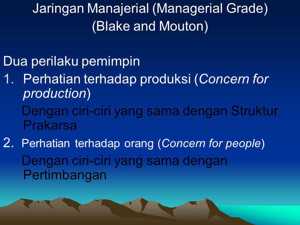 Jaringan Manajerial (Managerial Grade)