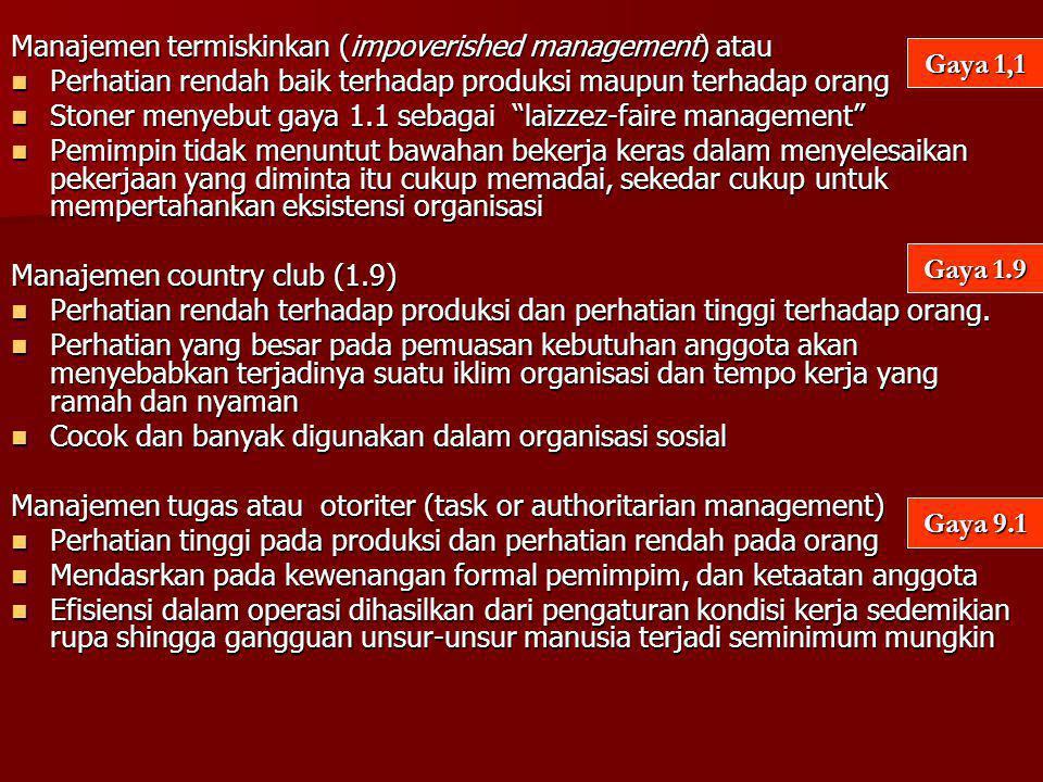 Manajemen termiskinkan (impoverished management) atau