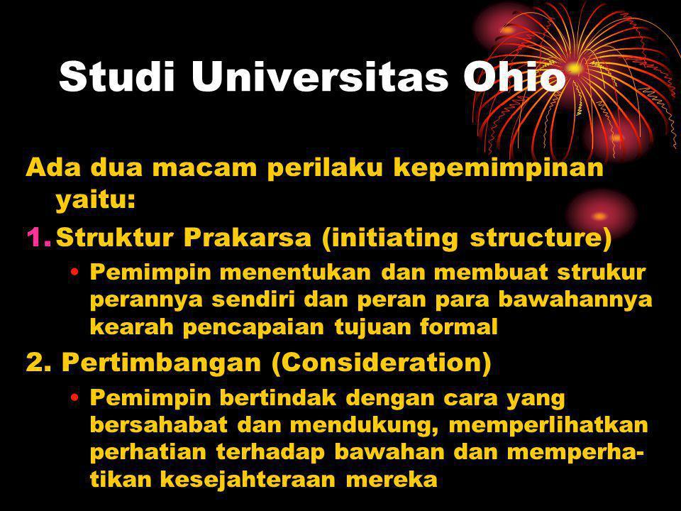 Studi Universitas Ohio