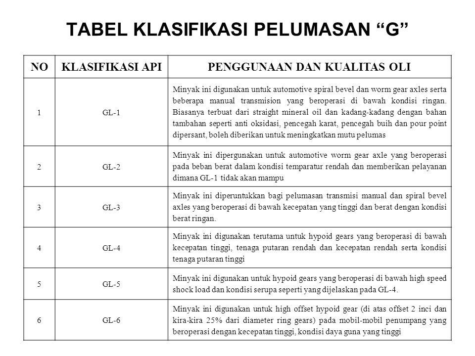 TABEL KLASIFIKASI PELUMASAN G