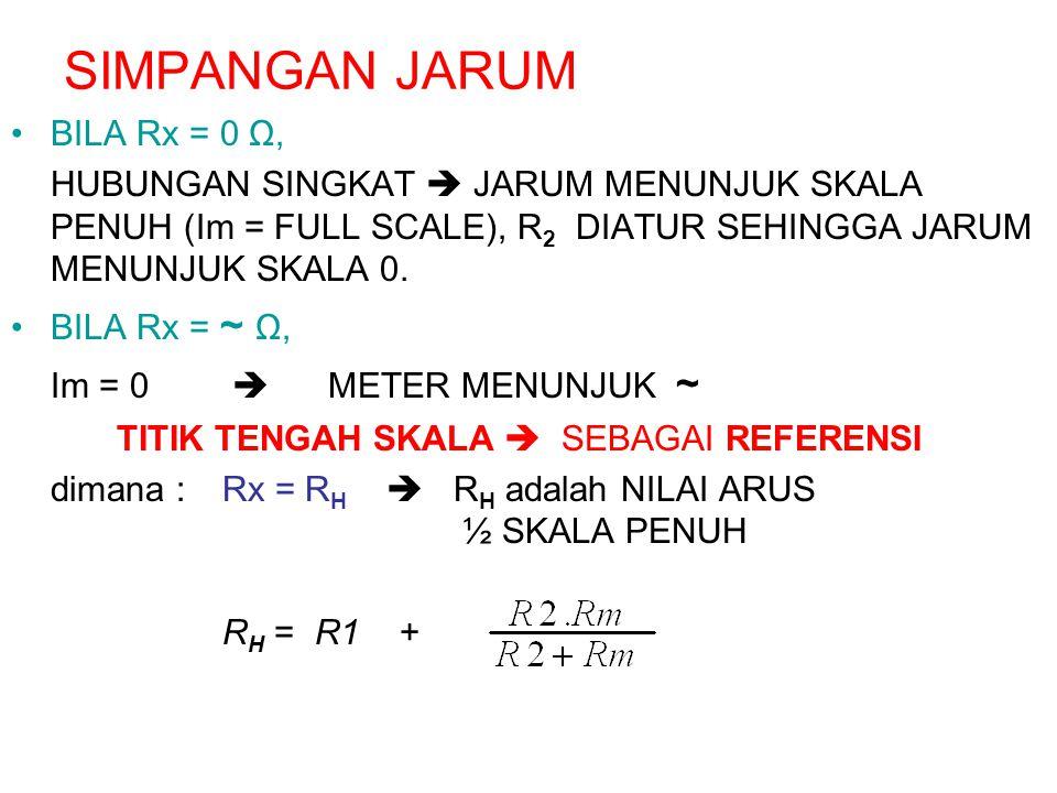 SIMPANGAN JARUM BILA Rx = 0 Ω,