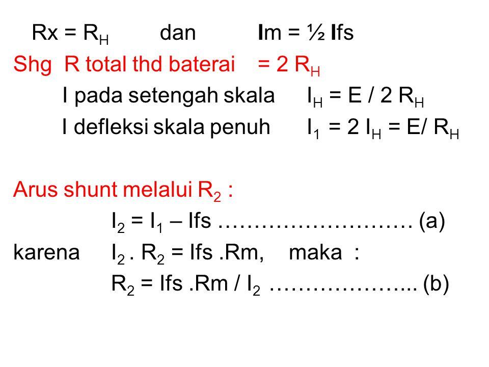 Rx = RH dan Im = ½ Ifs Shg R total thd baterai = 2 RH. I pada setengah skala IH = E / 2 RH.