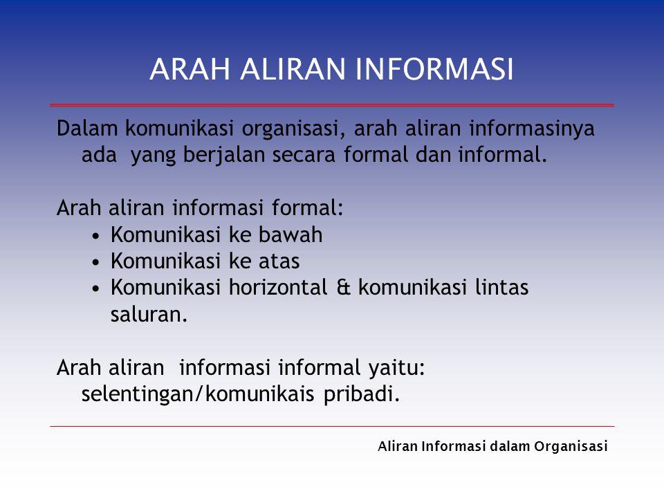 ARAH ALIRAN INFORMASI Dalam komunikasi organisasi, arah aliran informasinya ada yang berjalan secara formal dan informal.