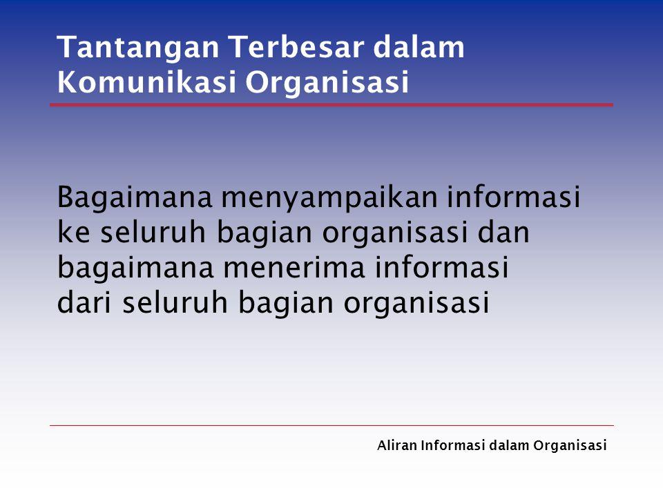 Tantangan Terbesar dalam Komunikasi Organisasi