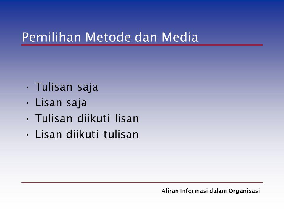Pemilihan Metode dan Media