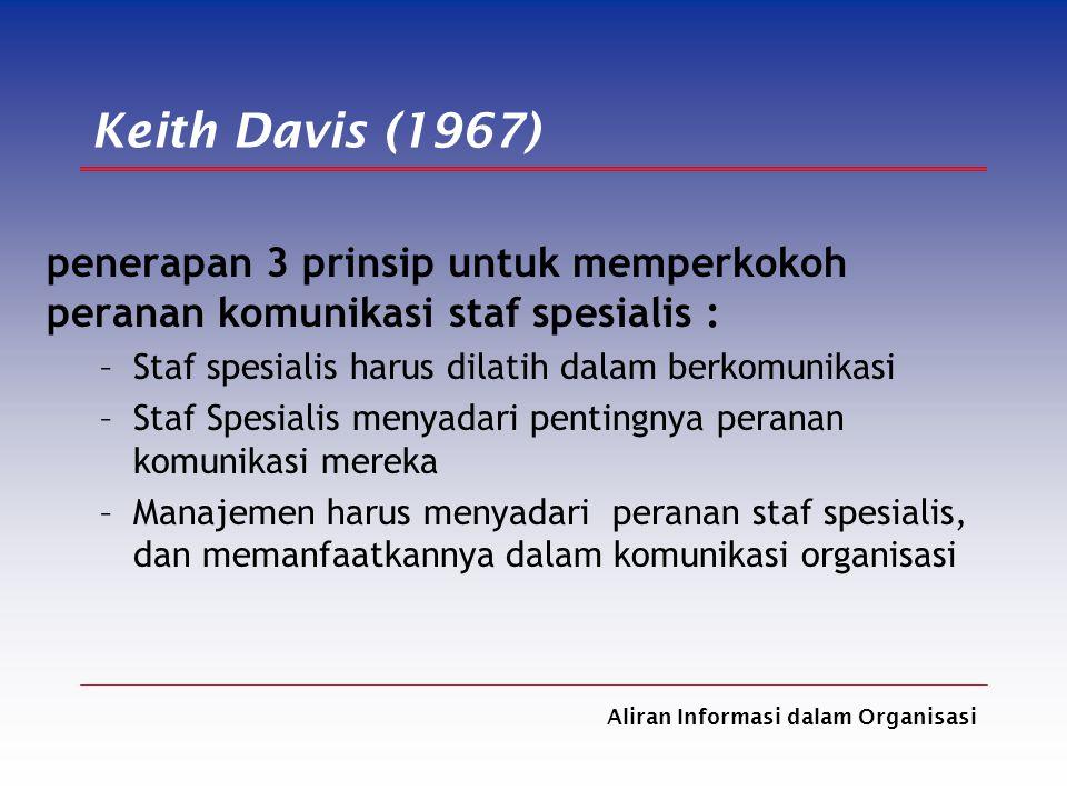 Keith Davis (1967) penerapan 3 prinsip untuk memperkokoh peranan komunikasi staf spesialis : Staf spesialis harus dilatih dalam berkomunikasi.