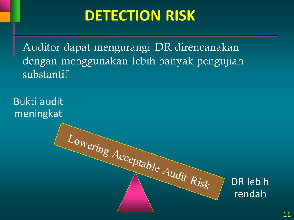 Lowering Acceptable Audit Risk