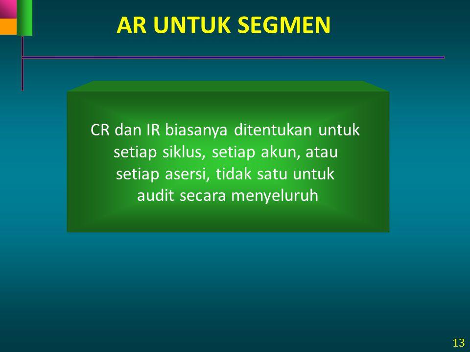 AR UNTUK SEGMEN CR dan IR biasanya ditentukan untuk
