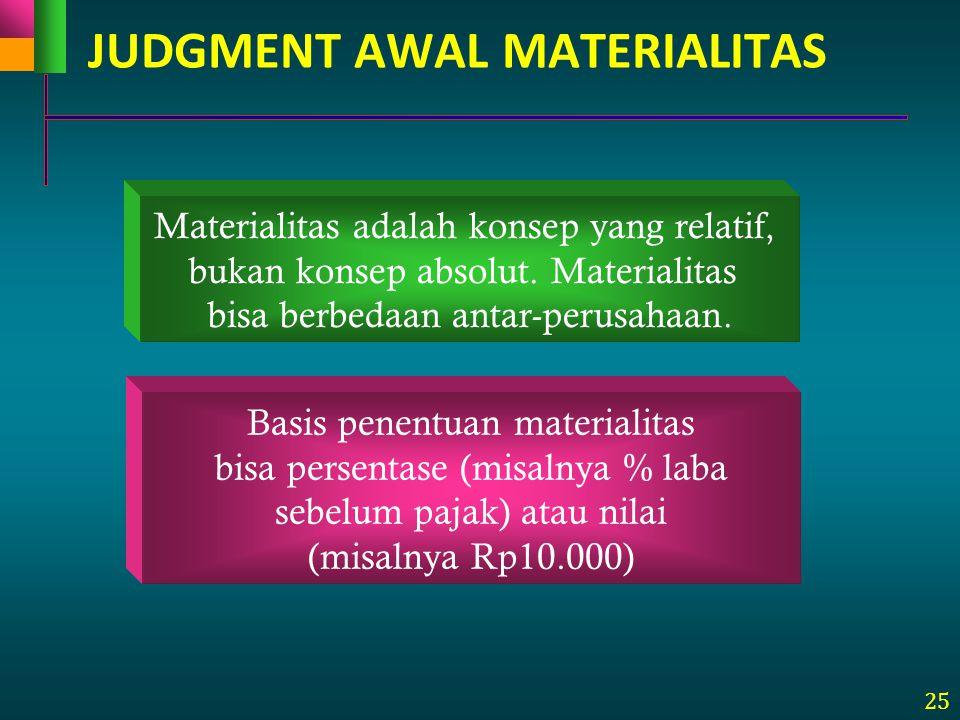 JUDGMENT AWAL MATERIALITAS