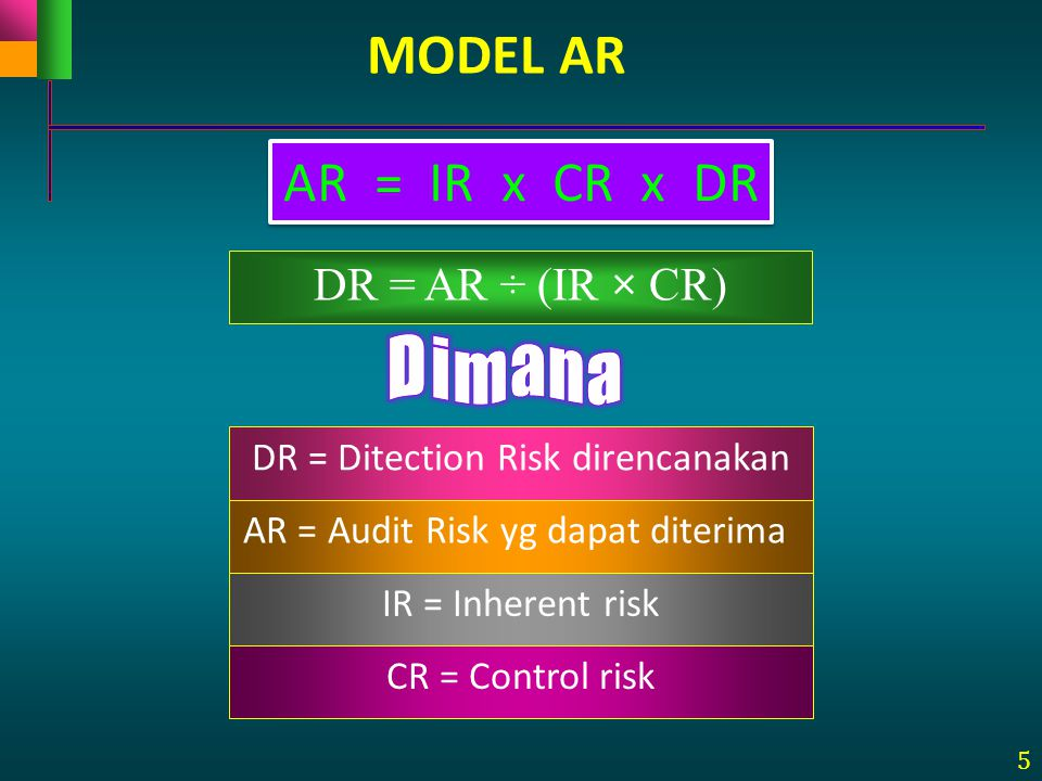 MODEL AR AR = IR x CR x DR DR = AR ÷ (IR × CR) Dimana
