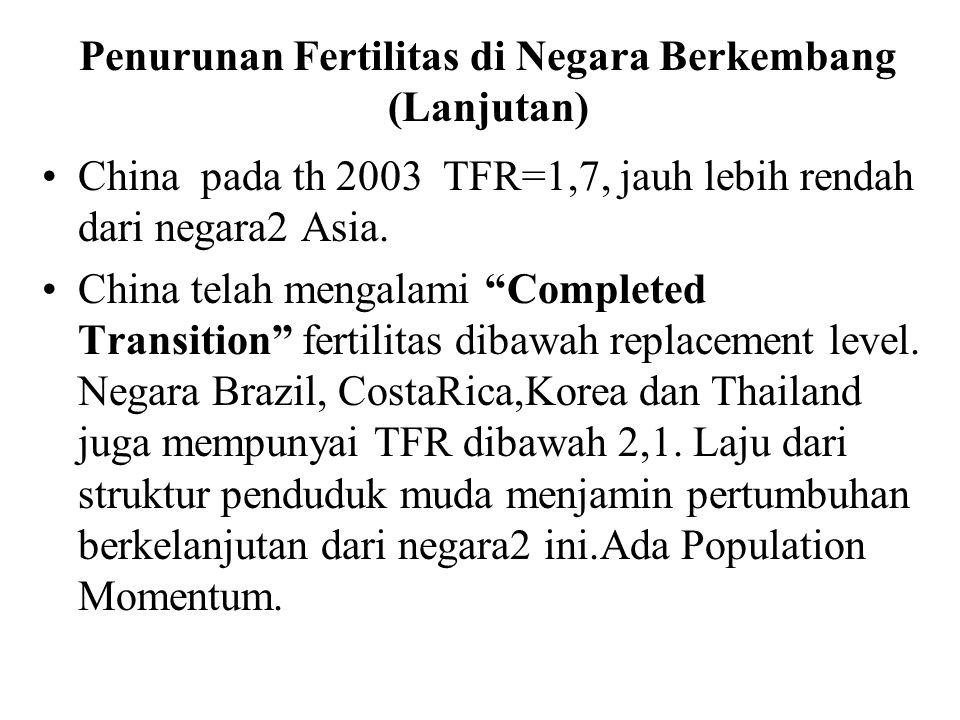 Penurunan Fertilitas di Negara Berkembang (Lanjutan)
