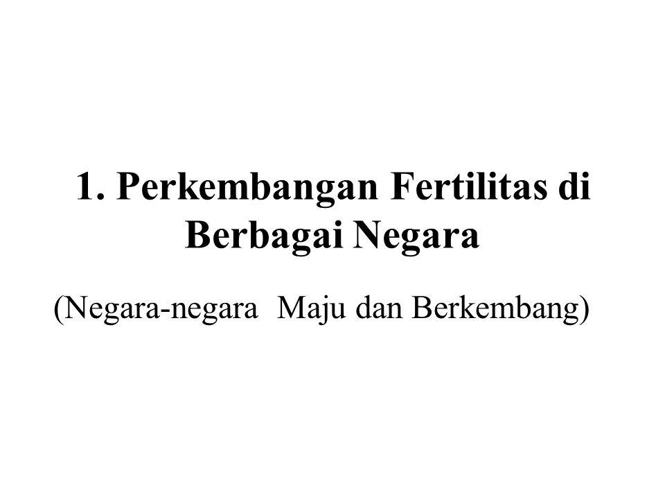 1. Perkembangan Fertilitas di Berbagai Negara