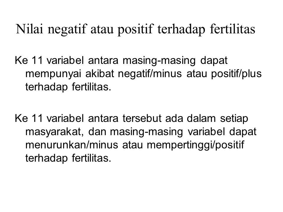 Nilai negatif atau positif terhadap fertilitas