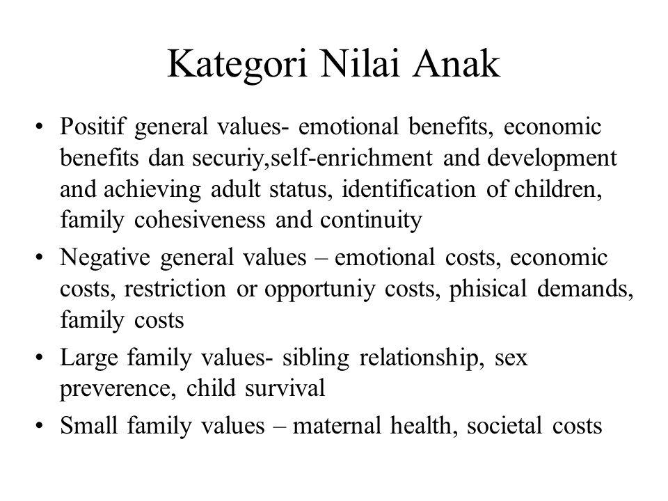 Kategori Nilai Anak