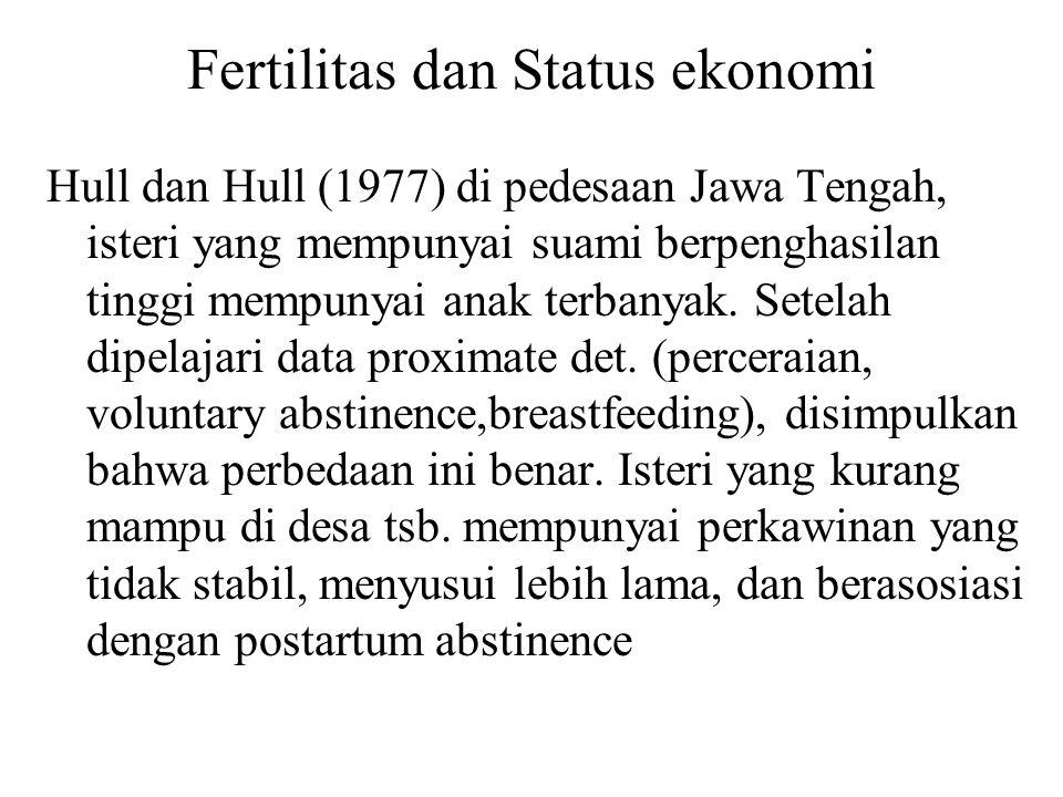 Fertilitas dan Status ekonomi