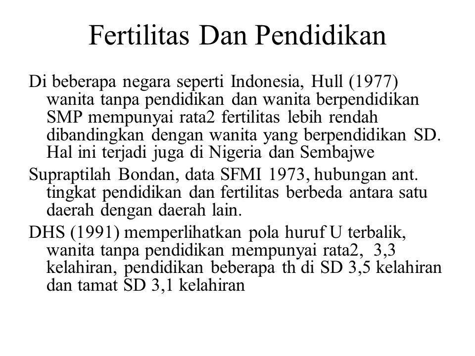 Fertilitas Dan Pendidikan