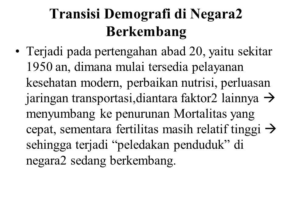 Transisi Demografi di Negara2 Berkembang