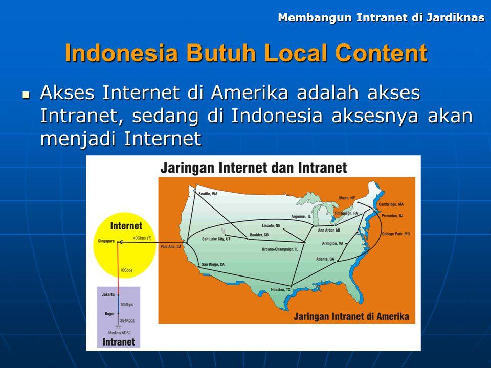 Indonesia Butuh Local Content